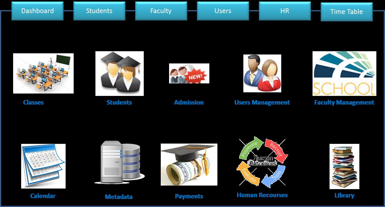School Managment System in Bangladesh